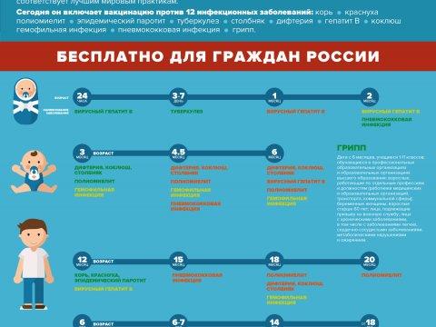Народный музей истории Пермского района принял участие в 7-м Духовно-историческом Фестивале имени Александра Невского